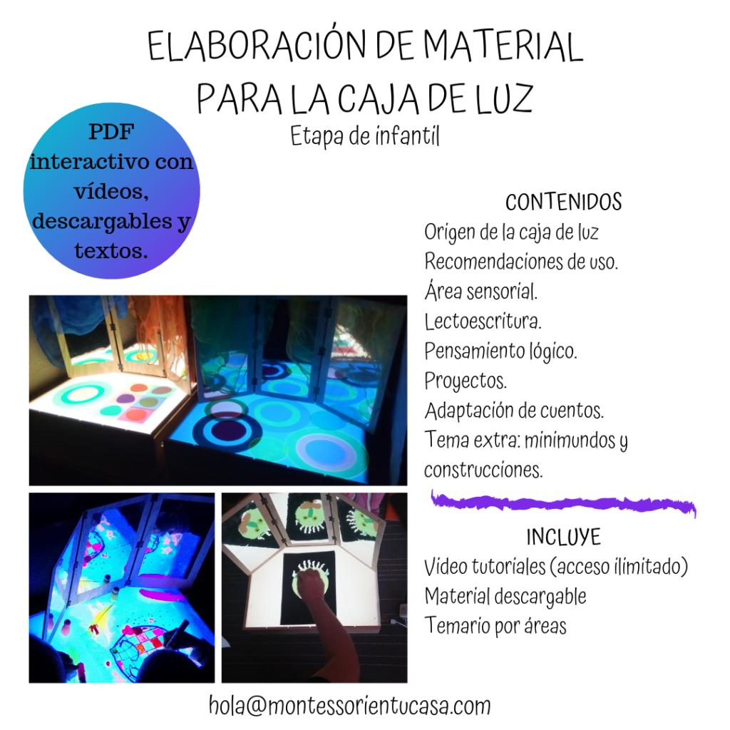 Copia de ELABORACIÓN DE MATERIAL PARA LA CAJA DE LUZ