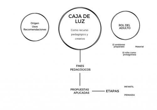 Copia de CAJA DE LUZ