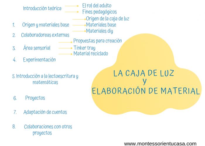 Copia de LA CAJA DE LUZ Y ELABORACIÓN DE MATERIAL 1